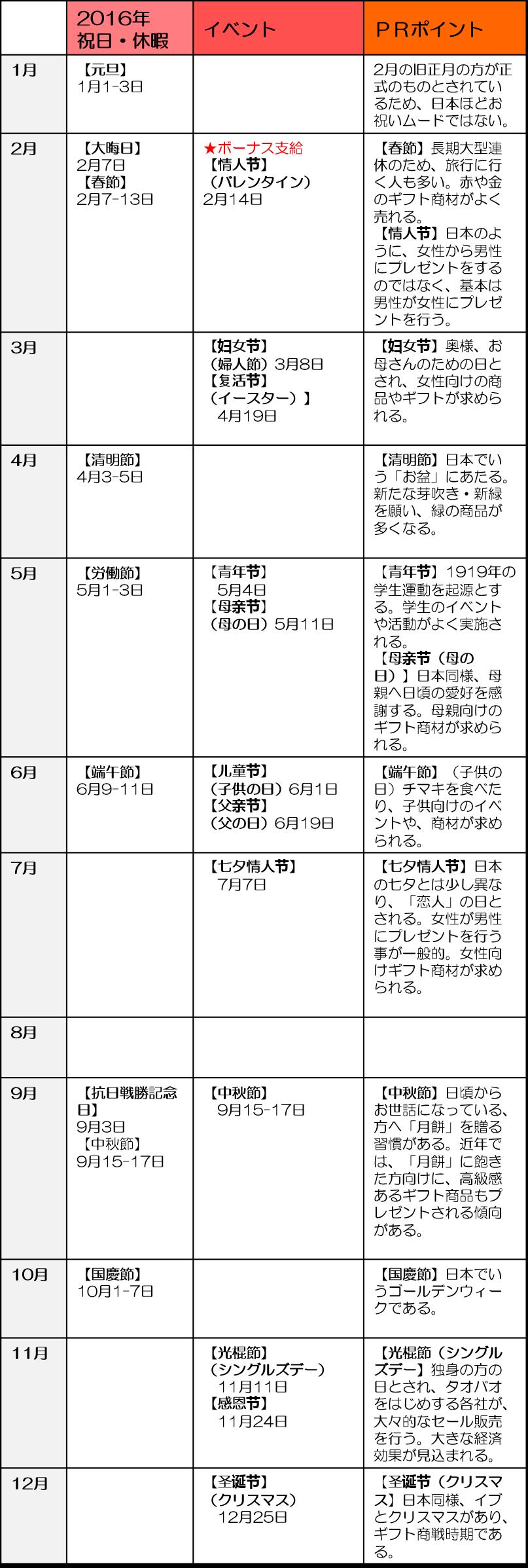 中国イベントカレンダー